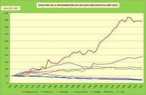 wine-graph-jpg